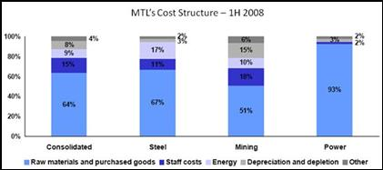 cost structure.jpg